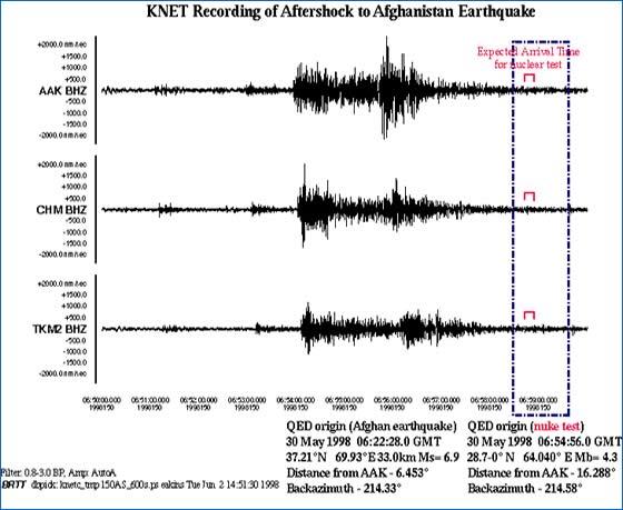 Afghanistan earthq...